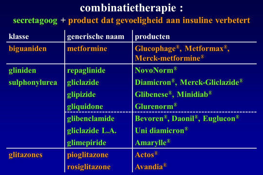 combinatietherapie : secretagoog + product dat gevoeligheid aan insuline verbetert