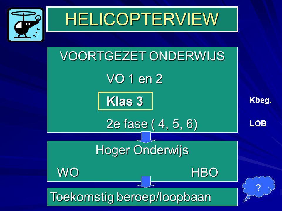 HELICOPTERVIEW VOORTGEZET ONDERWIJS VO 1 en 2 Klas 3