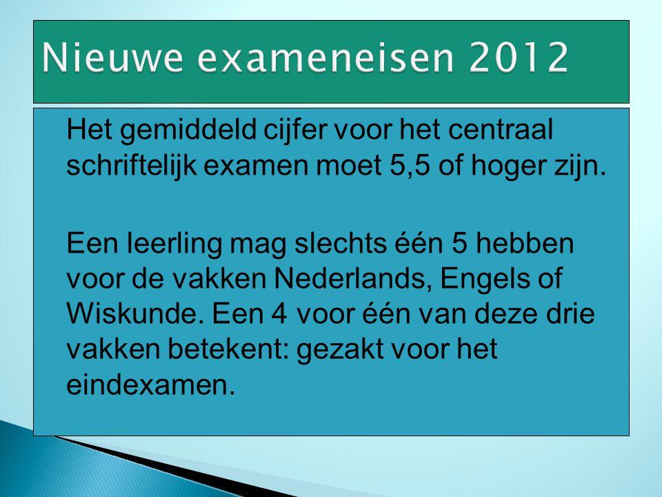 Nieuwe exameneisen 2012 Het gemiddeld cijfer voor het centraal schriftelijk examen moet 5,5 of hoger zijn.