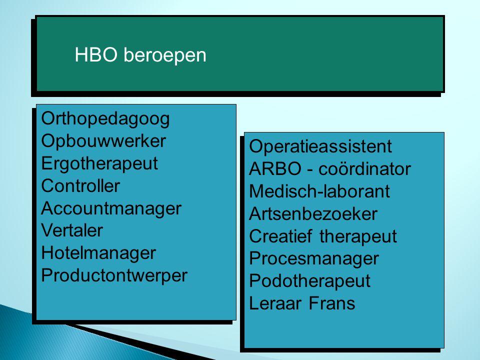 HBO beroepen Orthopedagoog Opbouwwerker Ergotherapeut