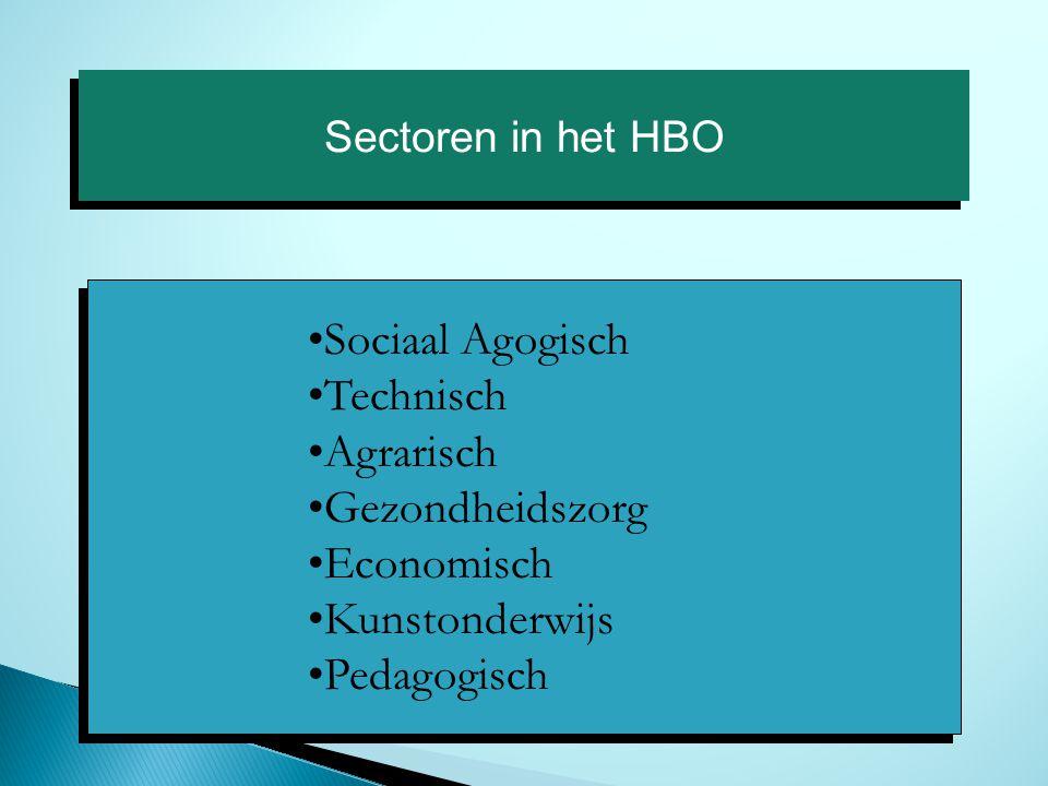 Sociaal Agogisch Technisch Agrarisch Gezondheidszorg Economisch