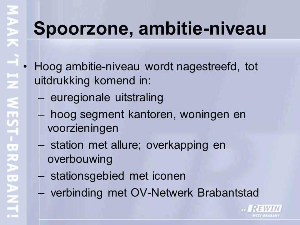 Spoorzone, ambitie-niveau