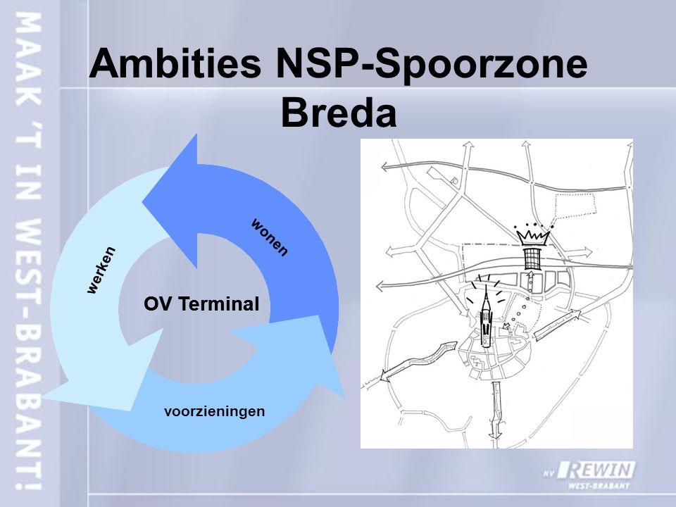 Ambities NSP-Spoorzone Breda