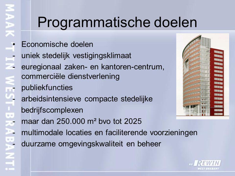 Programmatische doelen