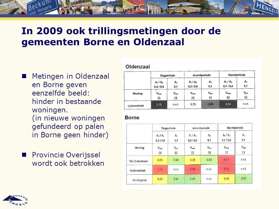In 2009 ook trillingsmetingen door de gemeenten Borne en Oldenzaal