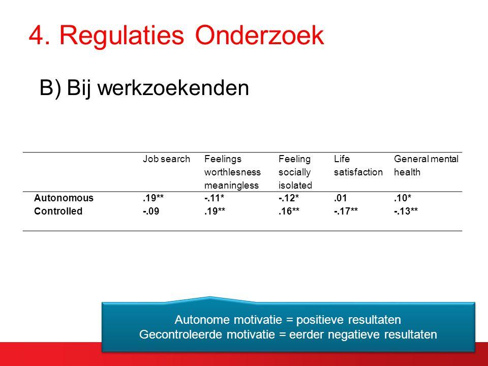 4. Regulaties Onderzoek B) Bij werkzoekenden