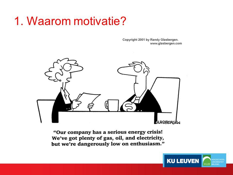 1. Waarom motivatie