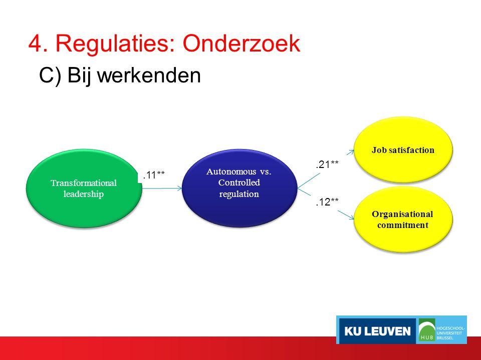 4. Regulaties: Onderzoek