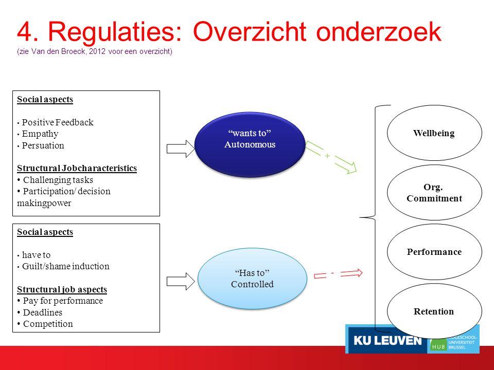 4. Regulaties: Overzicht onderzoek (zie Van den Broeck, 2012 voor een overzicht)