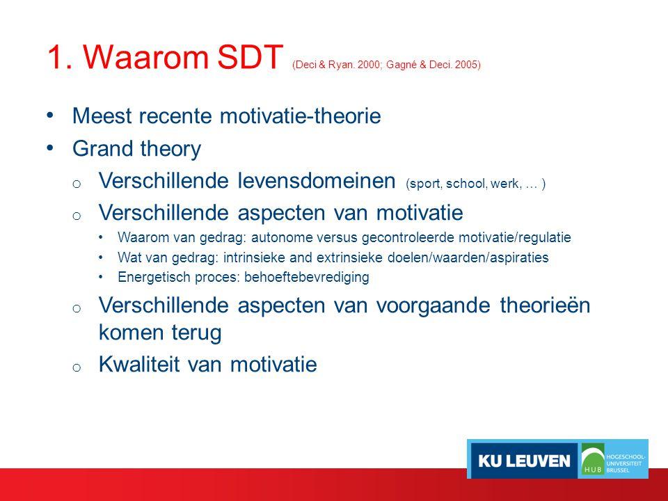 1. Waarom SDT (Deci & Ryan. 2000; Gagné & Deci. 2005)