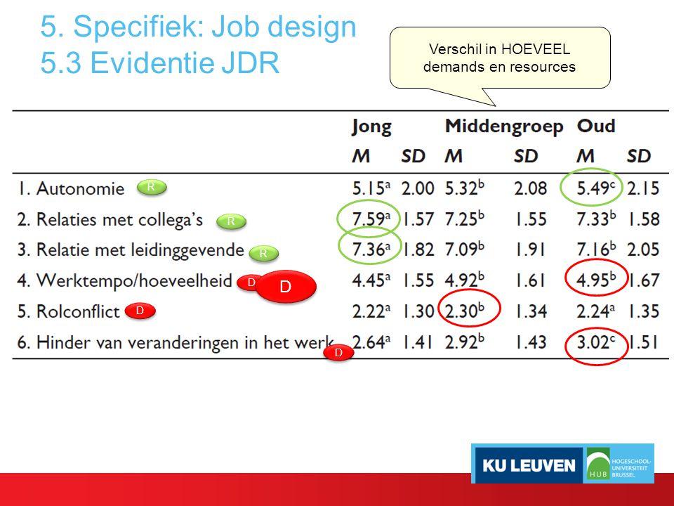5. Specifiek: Job design 5.3 Evidentie JDR