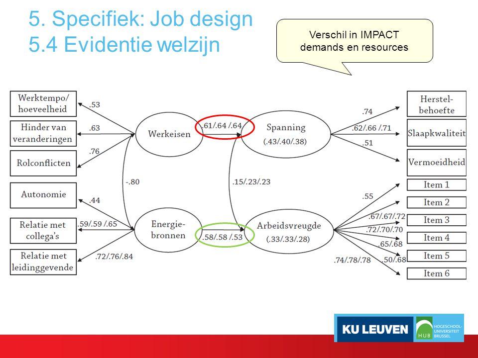 5. Specifiek: Job design 5.4 Evidentie welzijn
