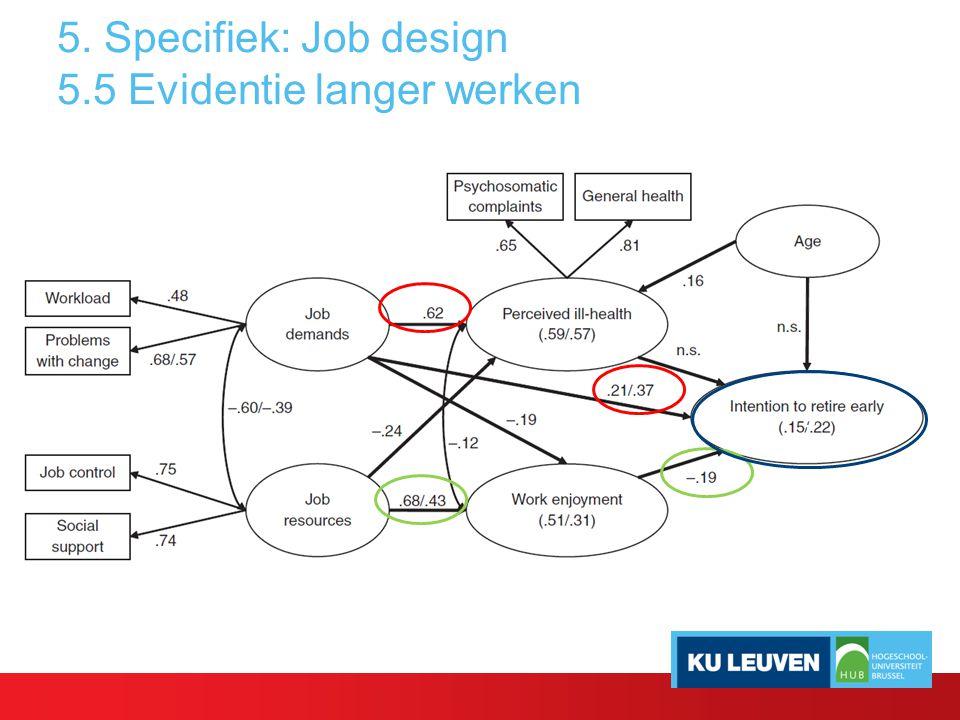 5. Specifiek: Job design 5.5 Evidentie langer werken