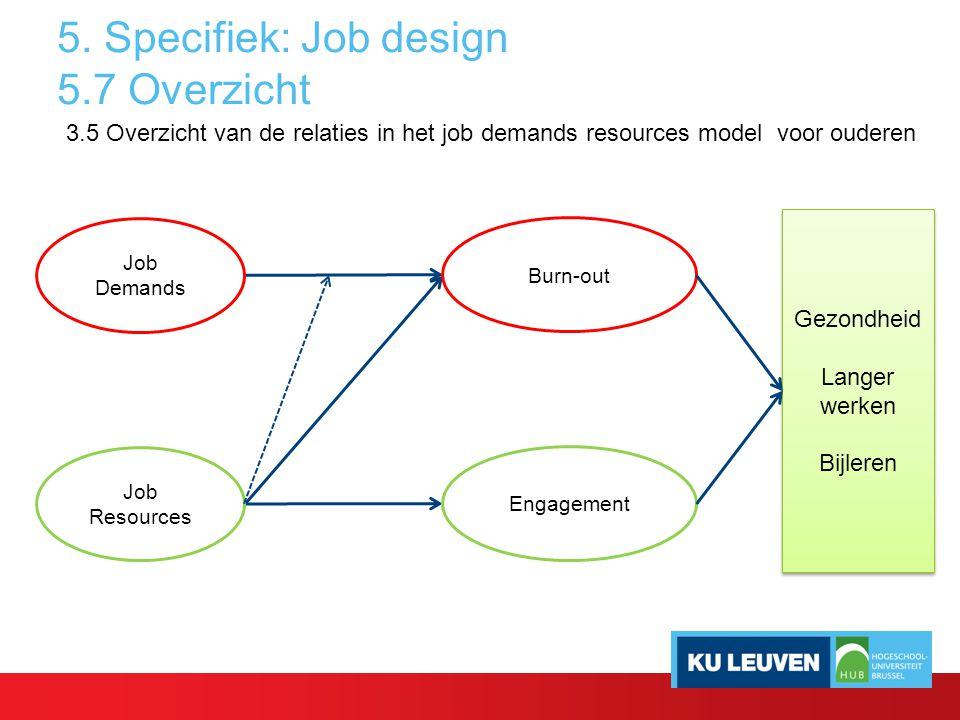 5. Specifiek: Job design 5.7 Overzicht