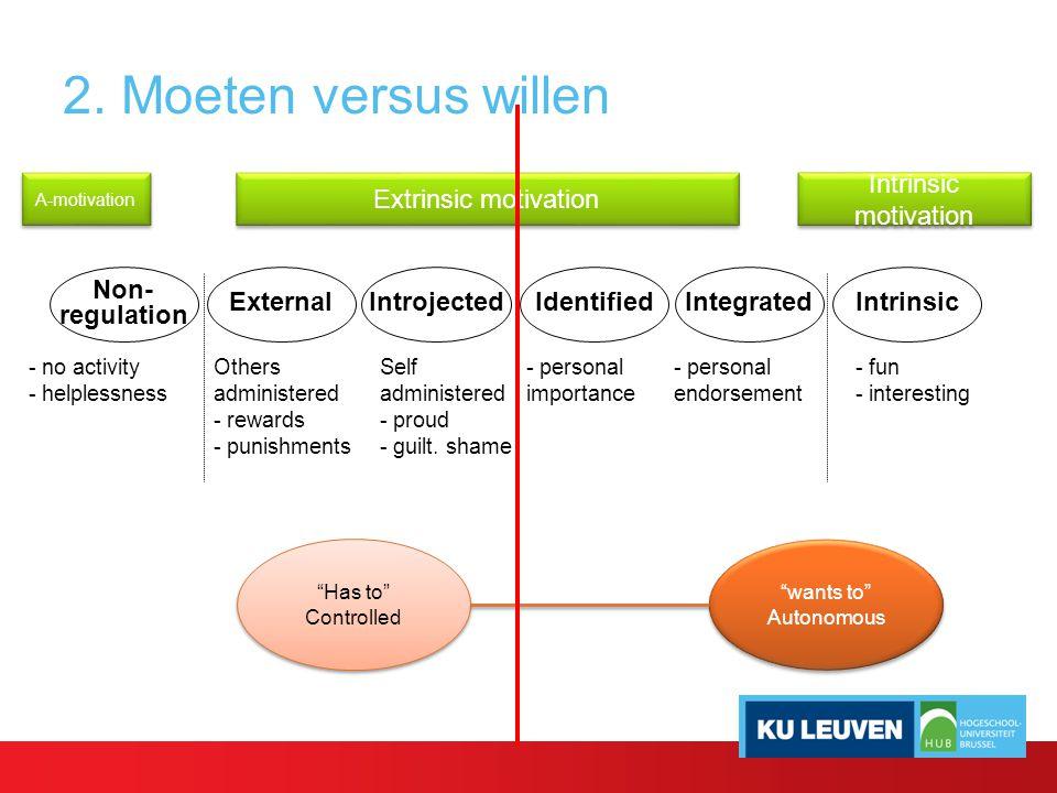 2. Moeten versus willen Extrinsic motivation Intrinsic motivation Non-