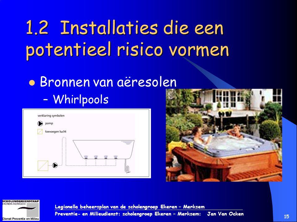 1.2 Installaties die een potentieel risico vormen