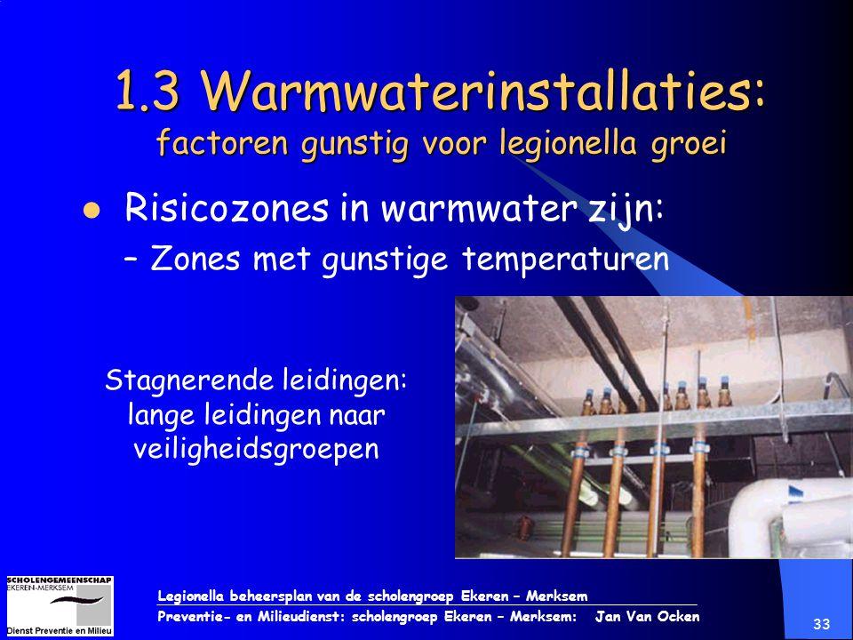 1.3 Warmwaterinstallaties: factoren gunstig voor legionella groei