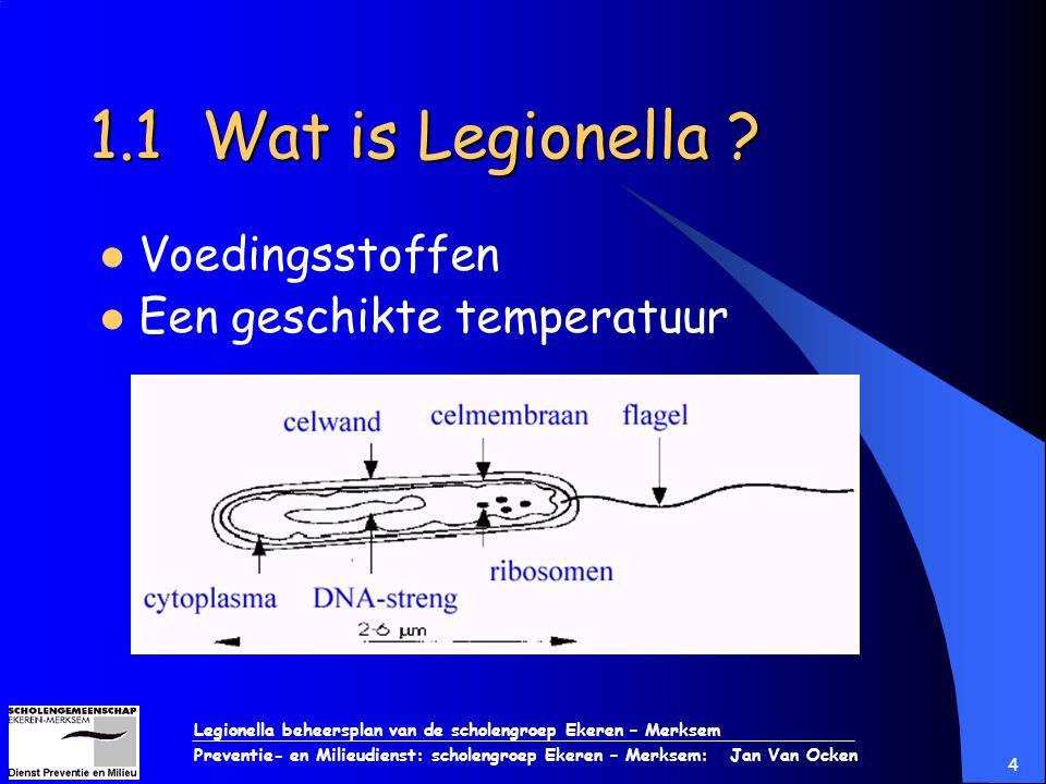 1.1 Wat is Legionella Voedingsstoffen Een geschikte temperatuur