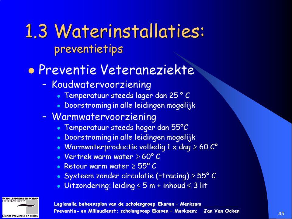1.3 Waterinstallaties: preventietips