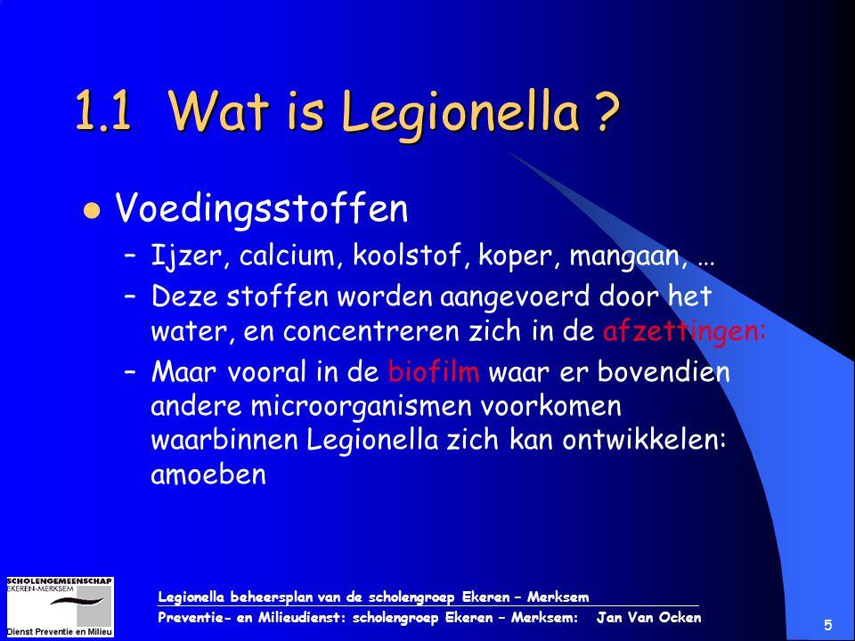 1.1 Wat is Legionella Voedingsstoffen