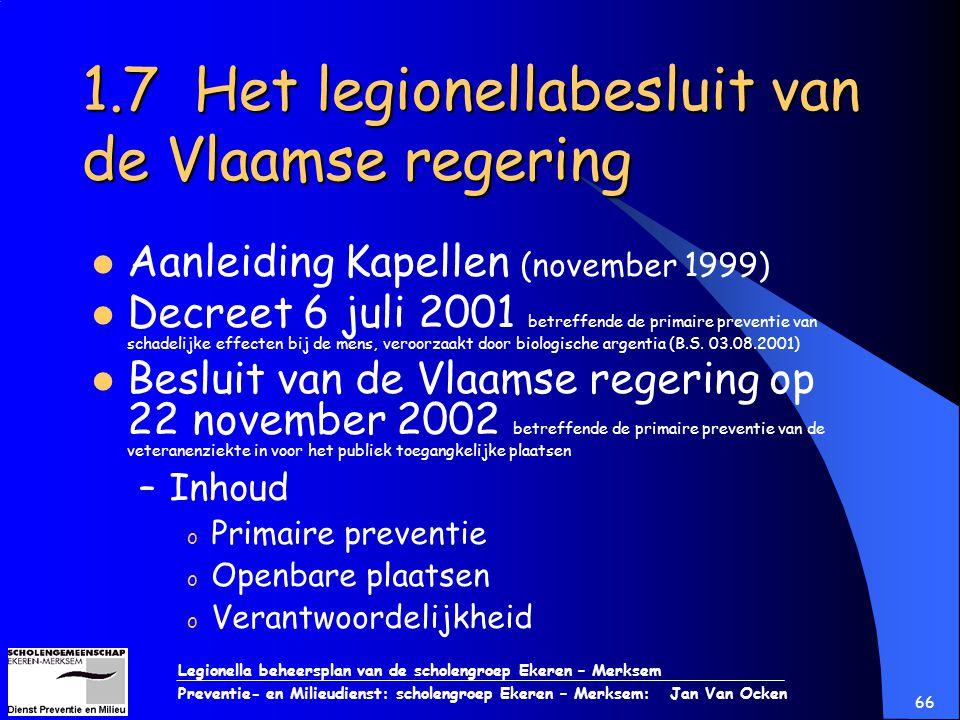 1.7 Het legionellabesluit van de Vlaamse regering
