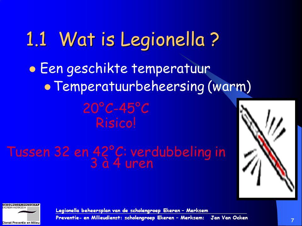 Tussen 32 en 42°C: verdubbeling in 3 à 4 uren