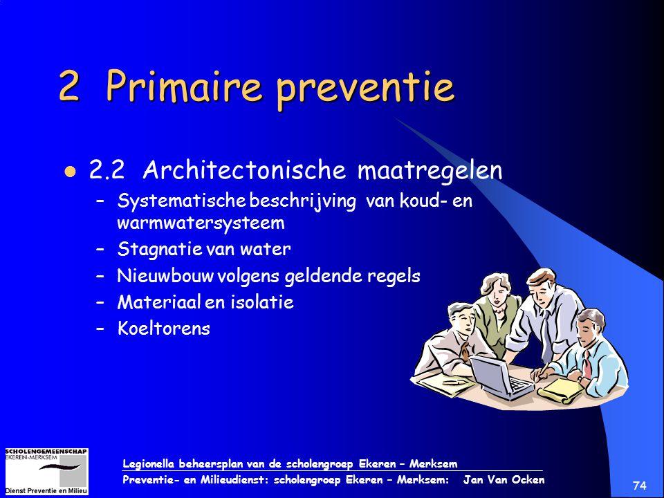 2 Primaire preventie 2.2 Architectonische maatregelen