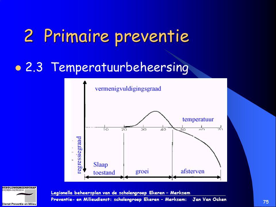 2 Primaire preventie 2.3 Temperatuurbeheersing