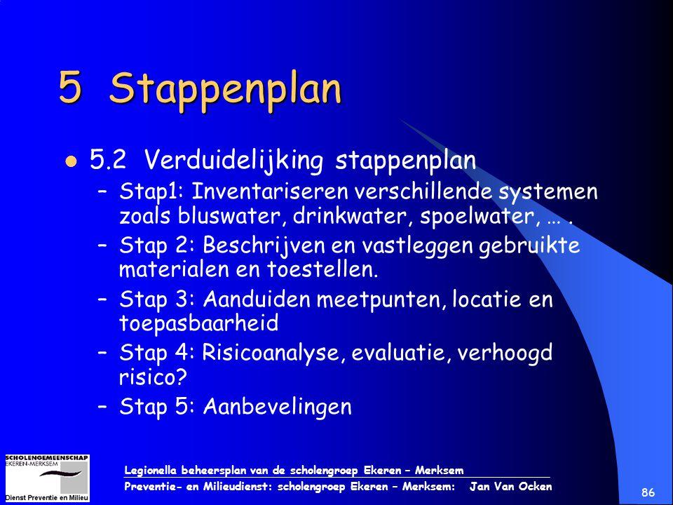 5 Stappenplan 5.2 Verduidelijking stappenplan