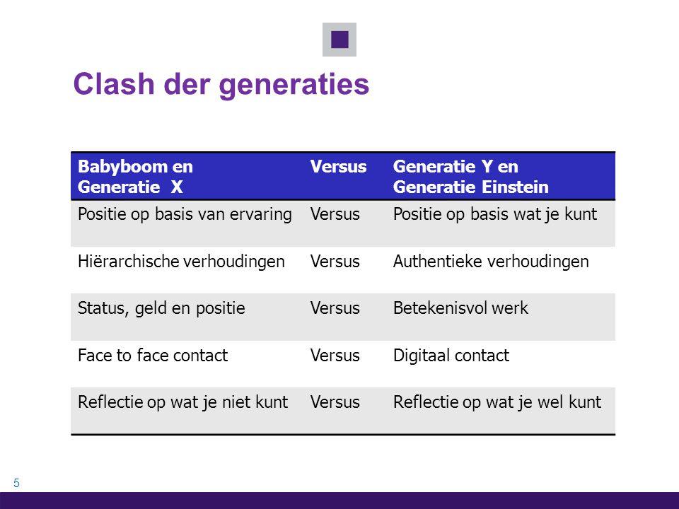 Clash der generaties Babyboom en Generatie X Versus Generatie Y en