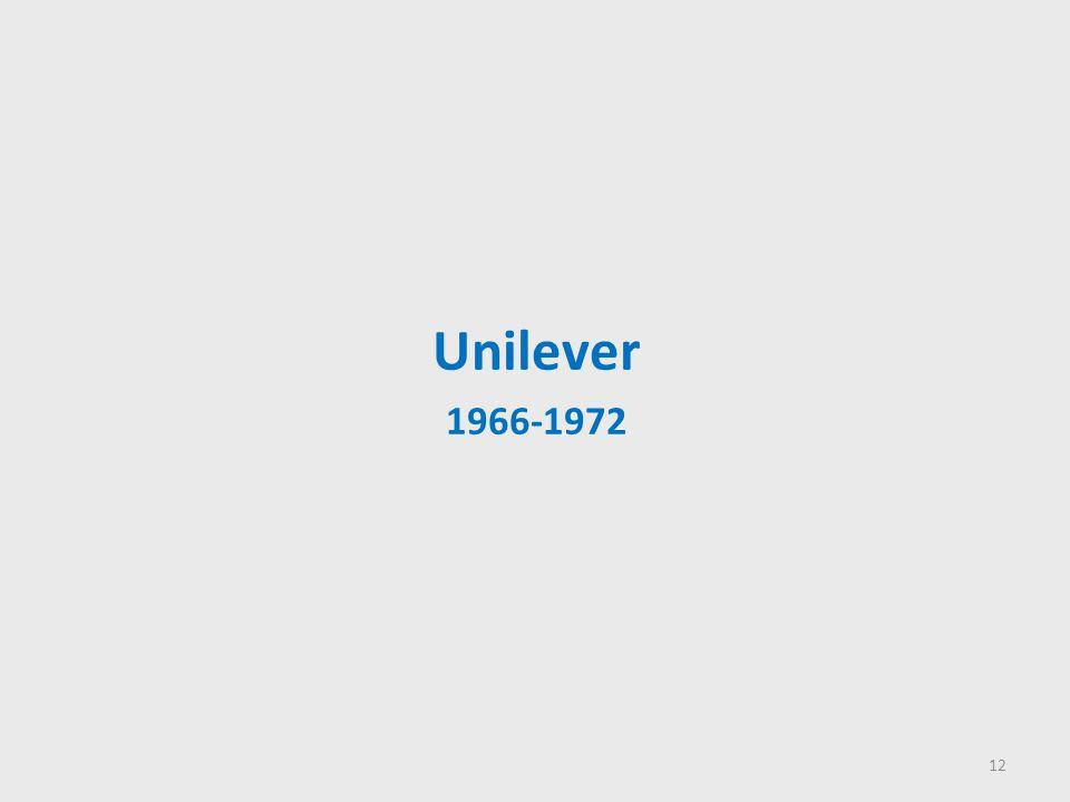 Unilever 1966-1972