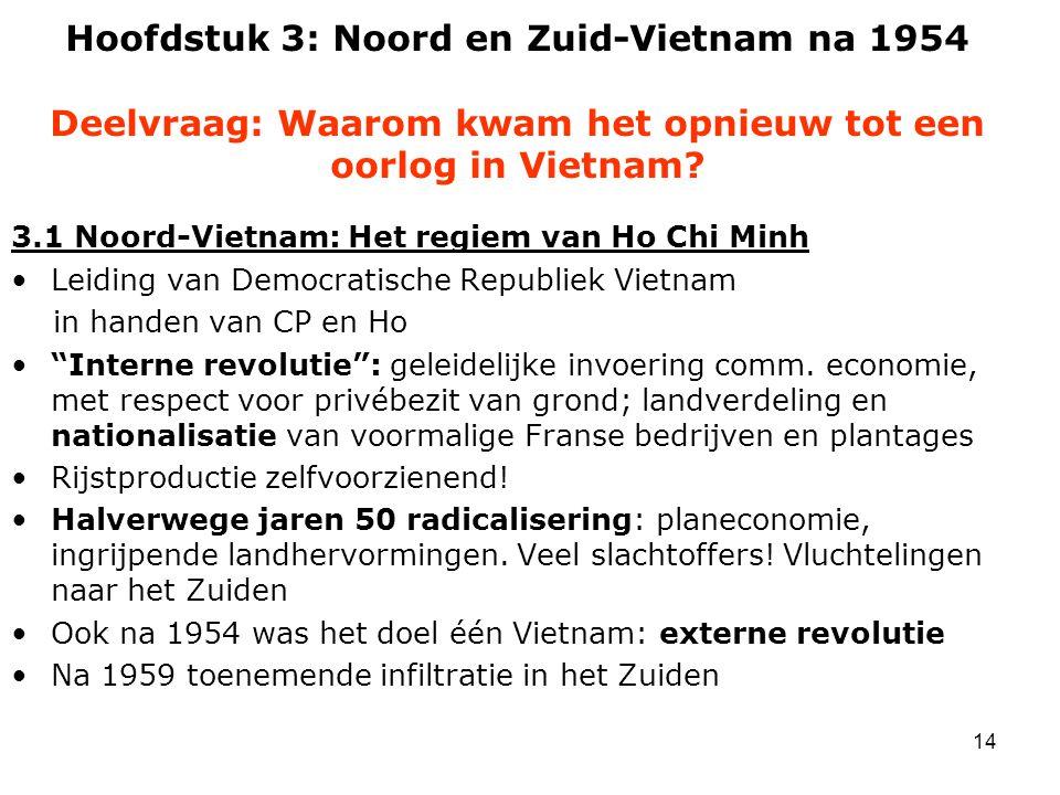 Hoofdstuk 3: Noord en Zuid-Vietnam na 1954 Deelvraag: Waarom kwam het opnieuw tot een oorlog in Vietnam