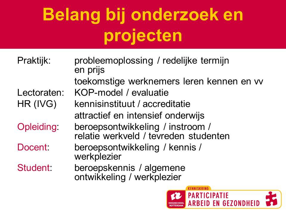 Belang bij onderzoek en projecten