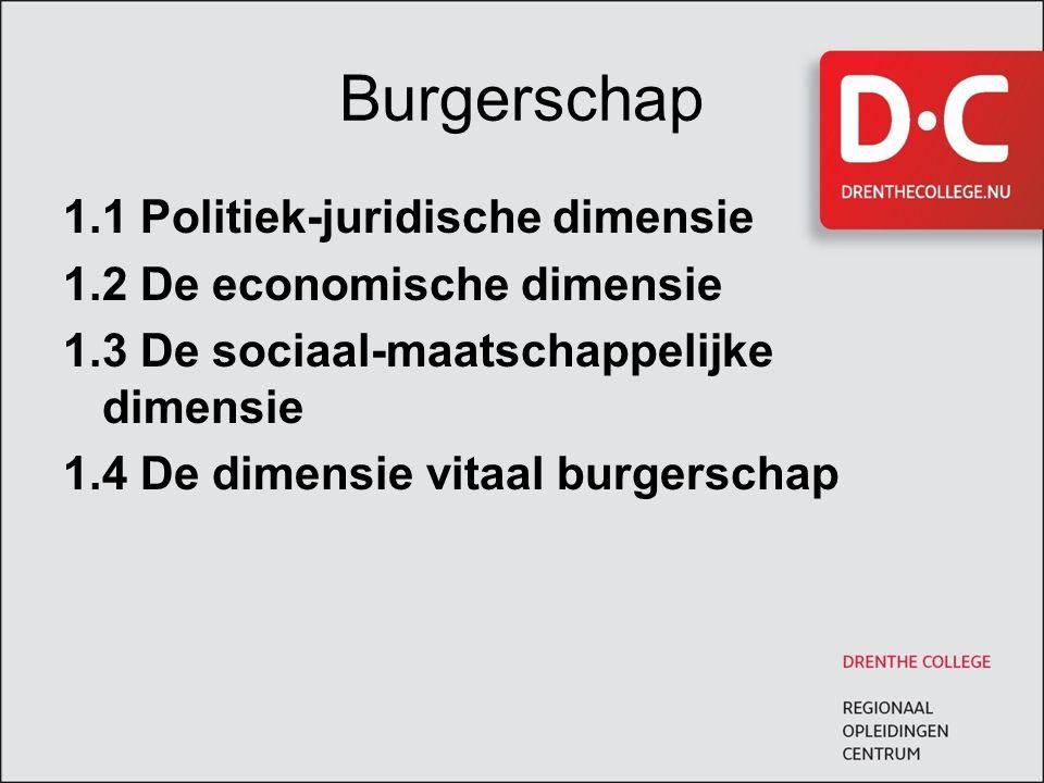 Burgerschap 1.1 Politiek-juridische dimensie 1.2 De economische dimensie 1.3 De sociaal-maatschappelijke dimensie 1.4 De dimensie vitaal burgerschap
