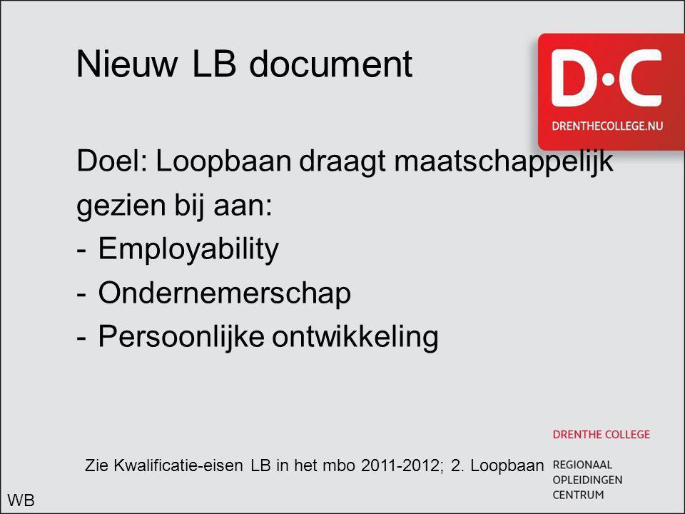 Nieuw LB document Doel: Loopbaan draagt maatschappelijk