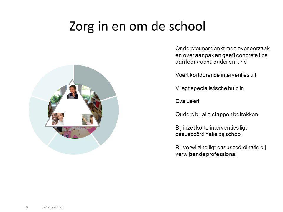 Zorg in en om de school Ondersteuner denkt mee over oorzaak en over aanpak en geeft concrete tips aan leerkracht, ouder en kind.