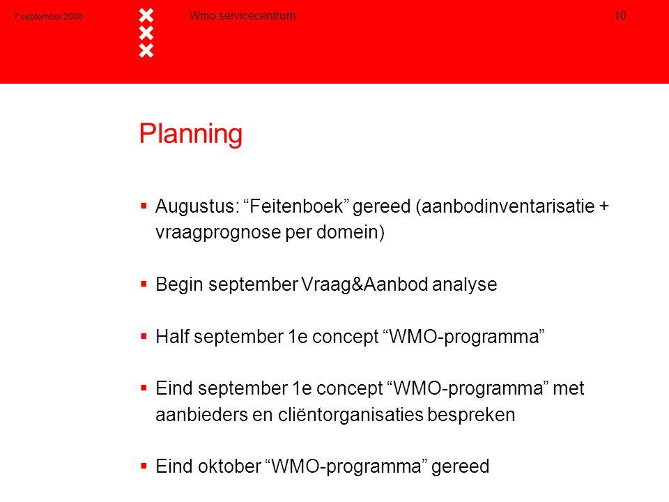7 september 2006 Wmo servicecentrum. Planning. Augustus: Feitenboek gereed (aanbodinventarisatie + vraagprognose per domein)