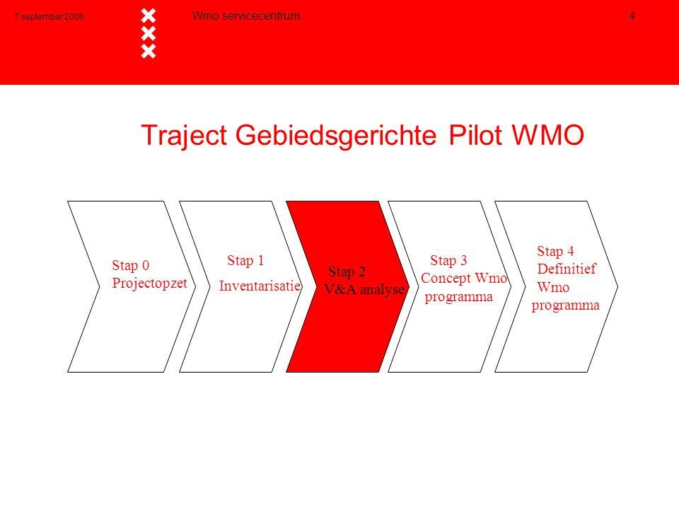 Traject Gebiedsgerichte Pilot WMO