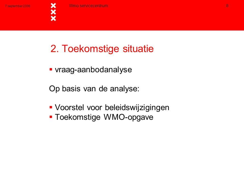 2. Toekomstige situatie vraag-aanbodanalyse Op basis van de analyse: