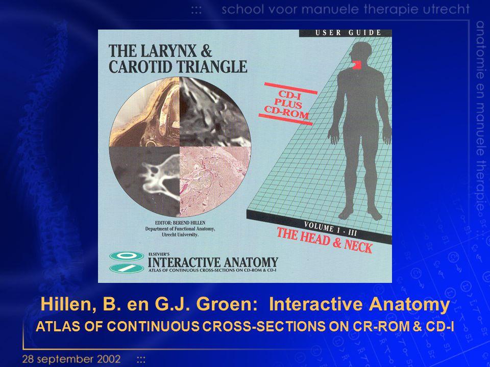 Hillen, B. en G.J. Groen: Interactive Anatomy