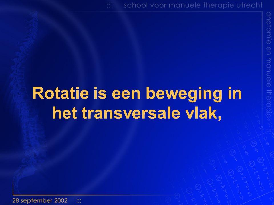 Rotatie is een beweging in het transversale vlak,