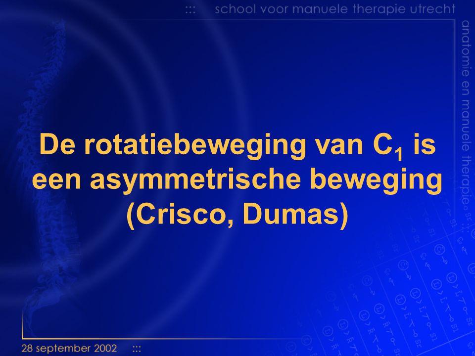 De rotatiebeweging van C1 is een asymmetrische beweging (Crisco, Dumas)
