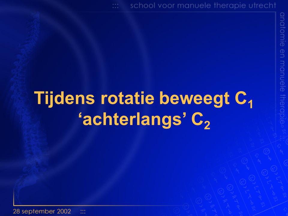 Tijdens rotatie beweegt C1 'achterlangs' C2