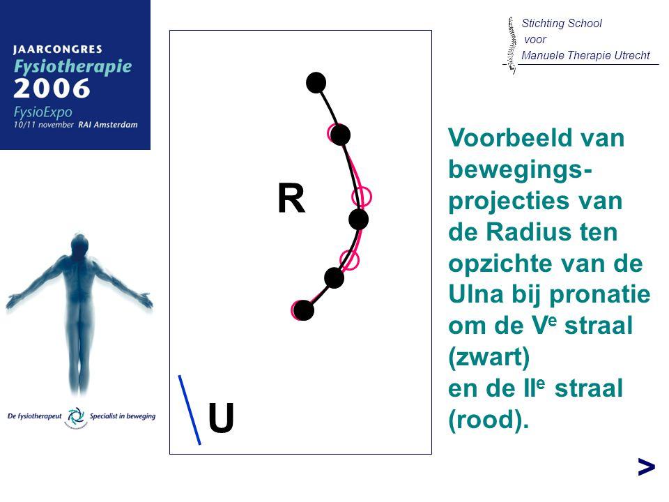 Stichting School voor. Manuele Therapie Utrecht. R. U.
