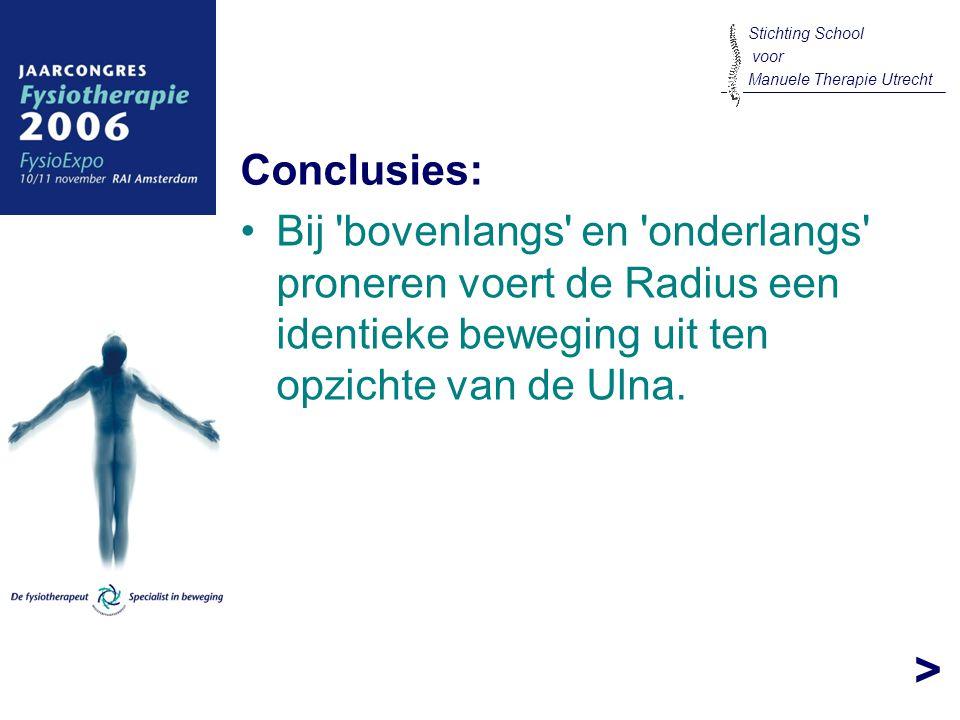 Stichting School voor. Manuele Therapie Utrecht. Conclusies: