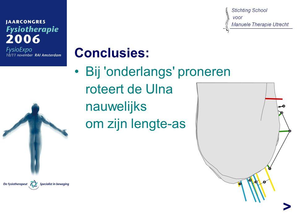 Bij onderlangs proneren roteert de Ulna nauwelijks om zijn lengte-as