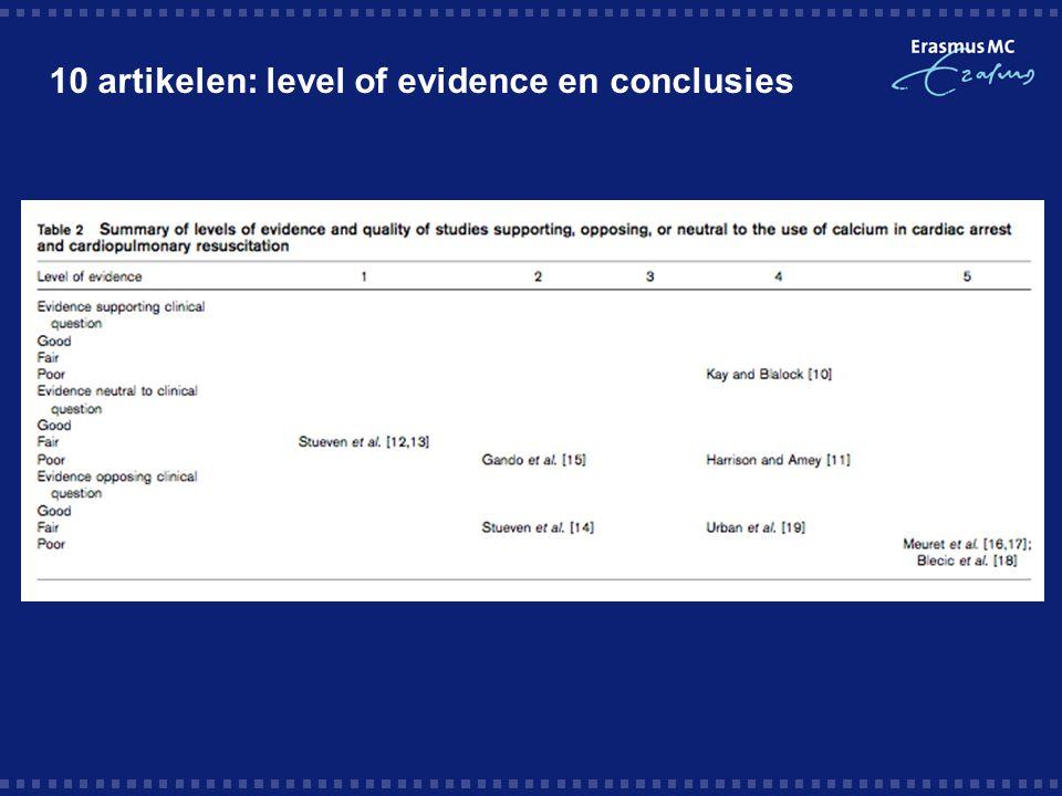10 artikelen: level of evidence en conclusies
