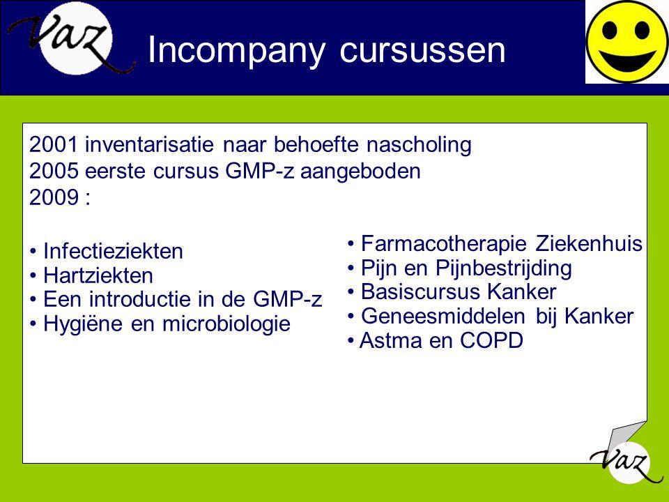 Incompany cursussen 2001 inventarisatie naar behoefte nascholing