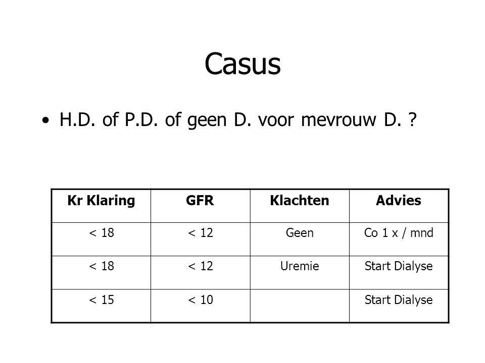 Casus H.D. of P.D. of geen D. voor mevrouw D. Kr Klaring GFR