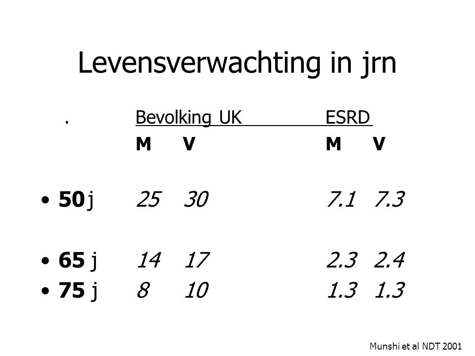 Levensverwachting in jrn